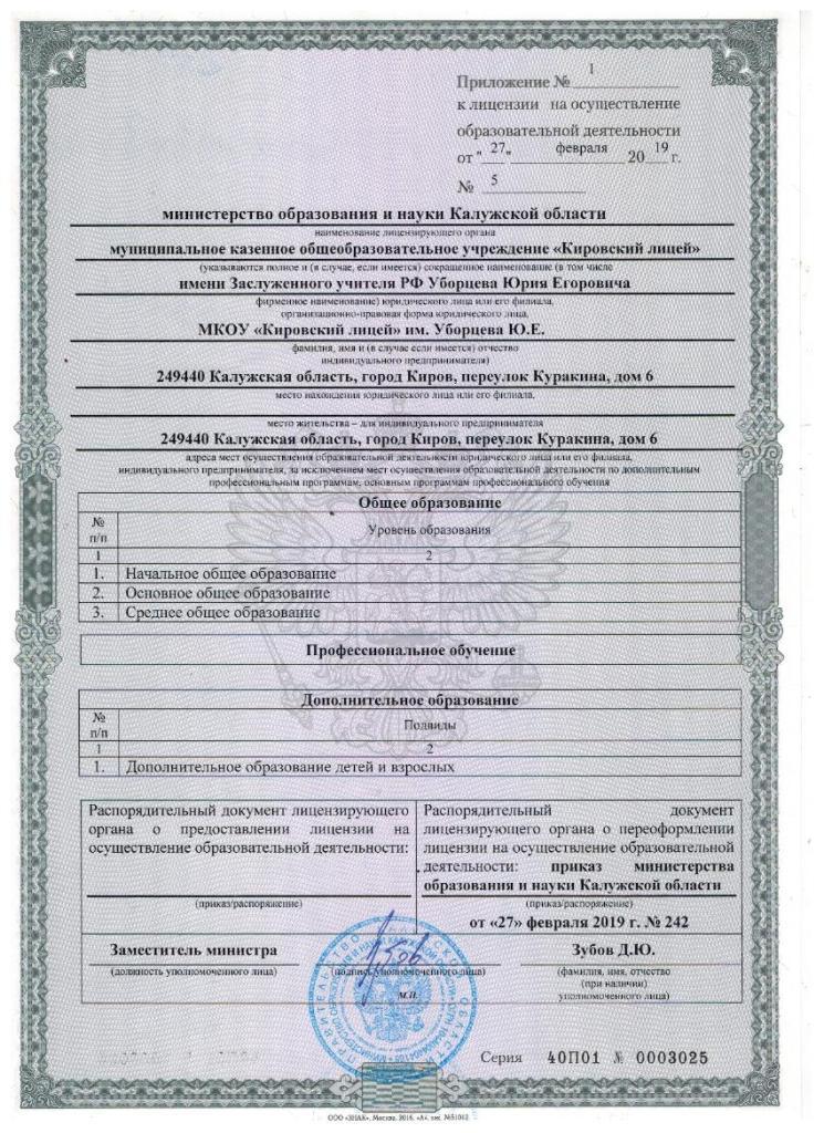 Приложение 2 к лицензии